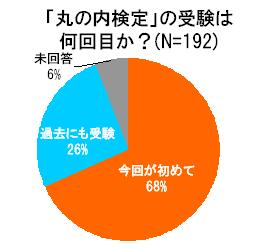 6th_kaisuu