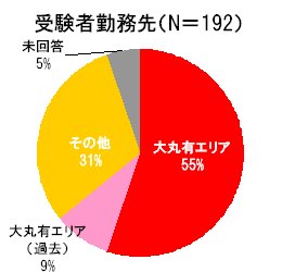 6th_kinmusaki