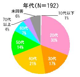 6th_nenndai