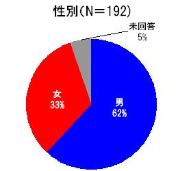 6th_seibetsu